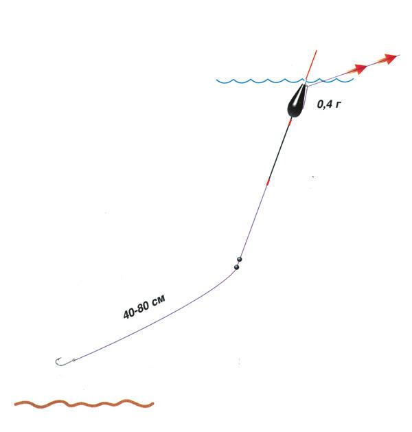 Оснастка и схема проводки с
